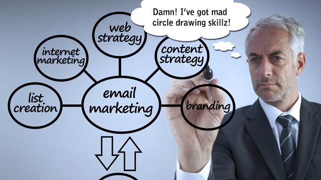 6 marketing skills