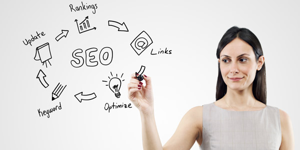 SEO Rankings Lady